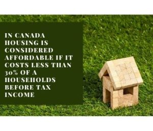 housing fact picture